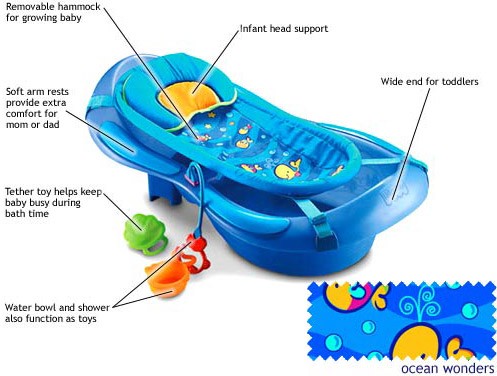 My Family Fun Aquarium Bath Center Tub Special Bath For